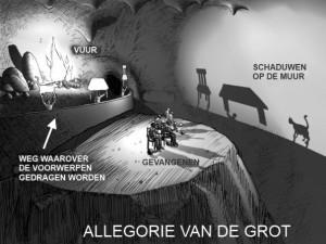 Allogorie van de grot